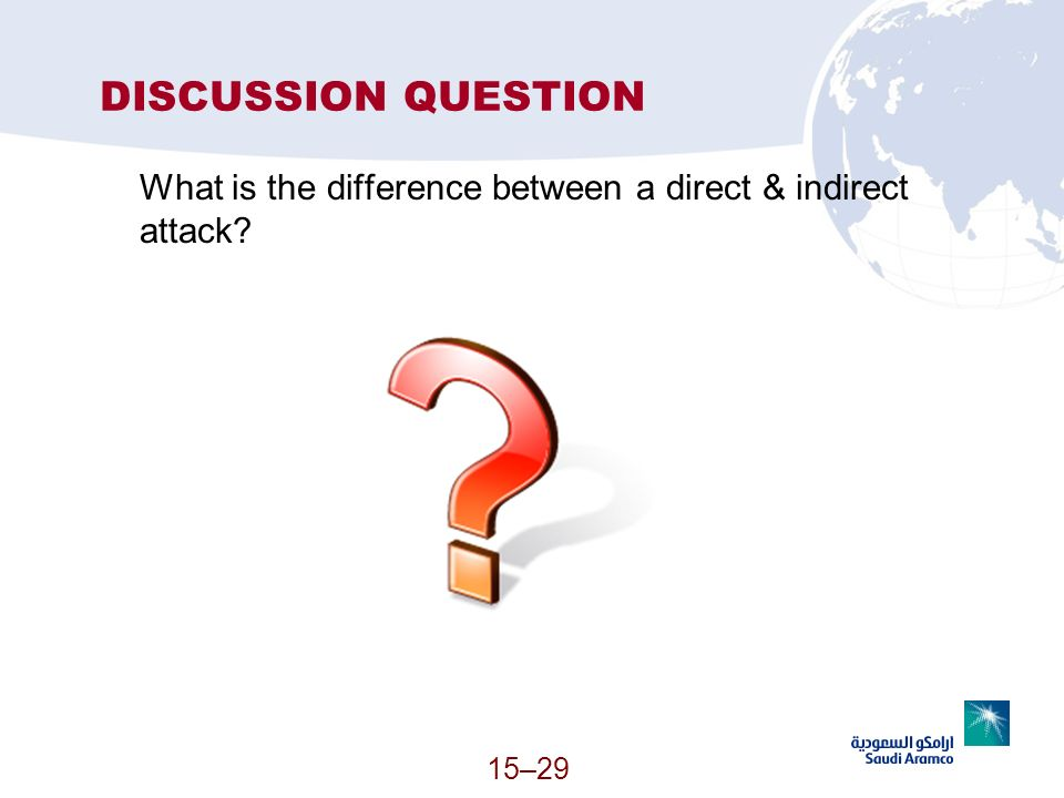 15–29 DISCUSSION QUESTION What is the difference between a direct & indirect attack?