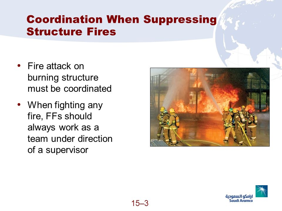 15–3 Coordination When Suppressing Structure Fires Fire attack on burning structure must be coordinated When fighting any fire, FFs should always work