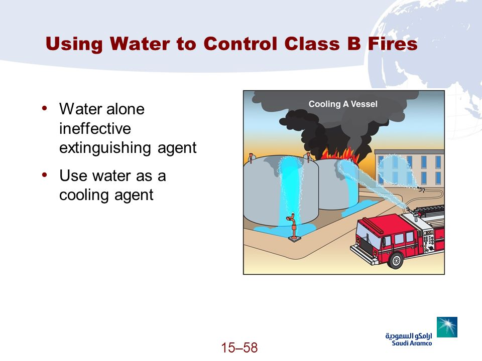 15–58 Using Water to Control Class B Fires Water alone ineffective extinguishing agent Use water as a cooling agent