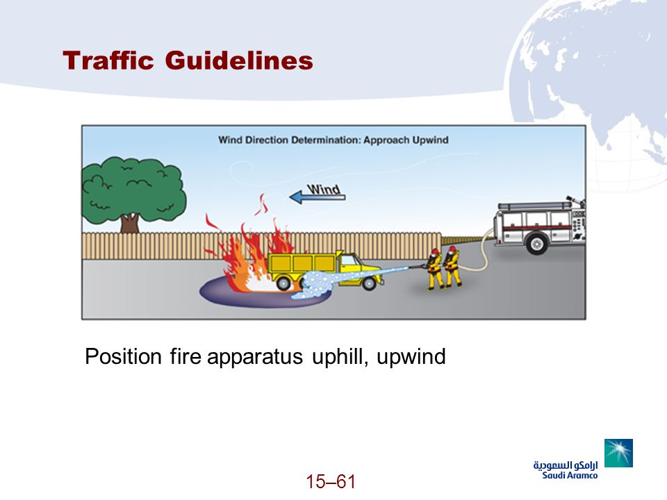 15–61 Traffic Guidelines Position fire apparatus uphill, upwind (Continued)