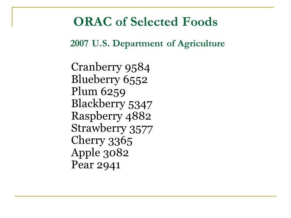 ORAC of Selected Foods 2007 U.S.