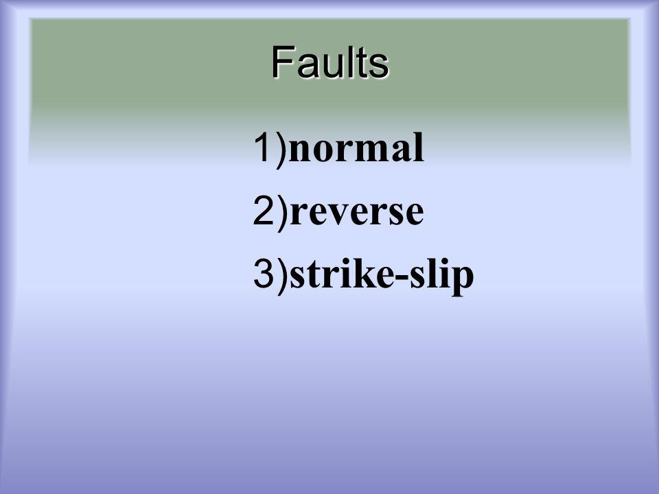 Faults 1) normal 2) reverse 3) strike-slip