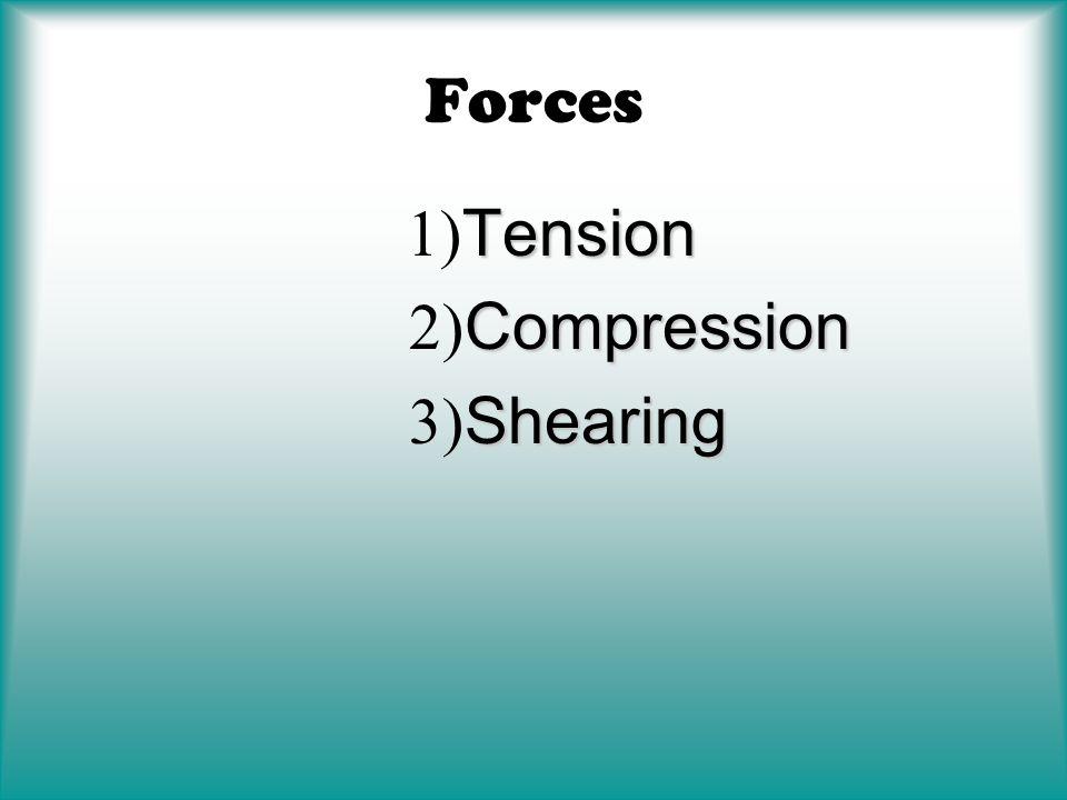 Forces Tension 1)Tension Compression 2)Compression Shearing 3)Shearing