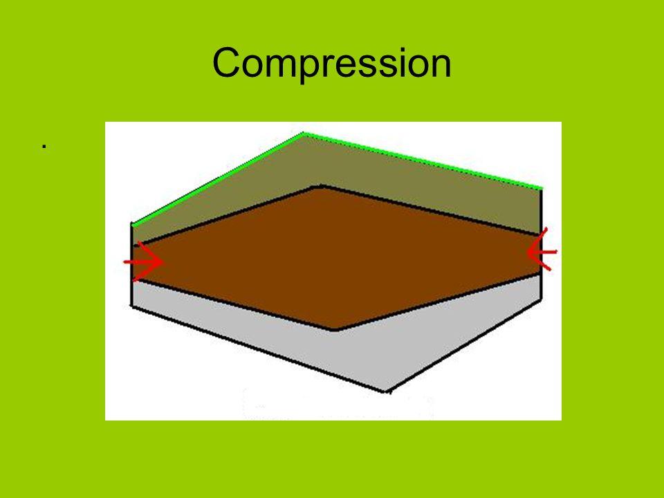 Compression.