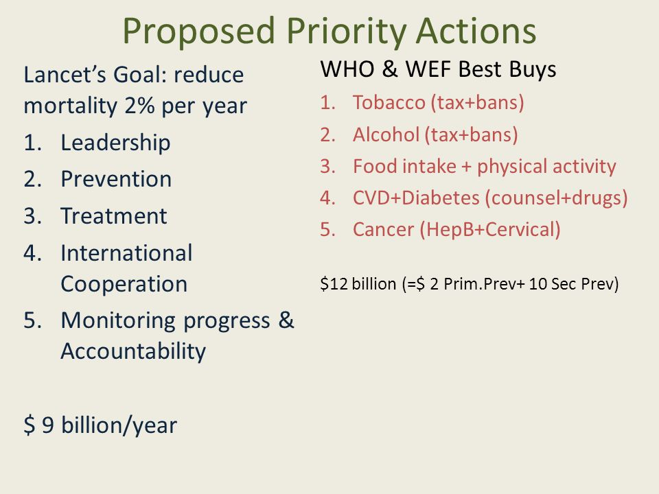 Proposed Priority Actions Lancets Goal: reduce mortality 2% per year 1.Leadership 2.Prevention 3.Treatment 4.International Cooperation 5.Monitoring progress & Accountability $ 9 billion/year WHO & WEF Best Buys 1.Tobacco (tax+bans) 2.Alcohol (tax+bans) 3.Food intake + physical activity 4.CVD+Diabetes (counsel+drugs) 5.Cancer (HepB+Cervical) $12 billion (=$ 2 Prim.Prev+ 10 Sec Prev)