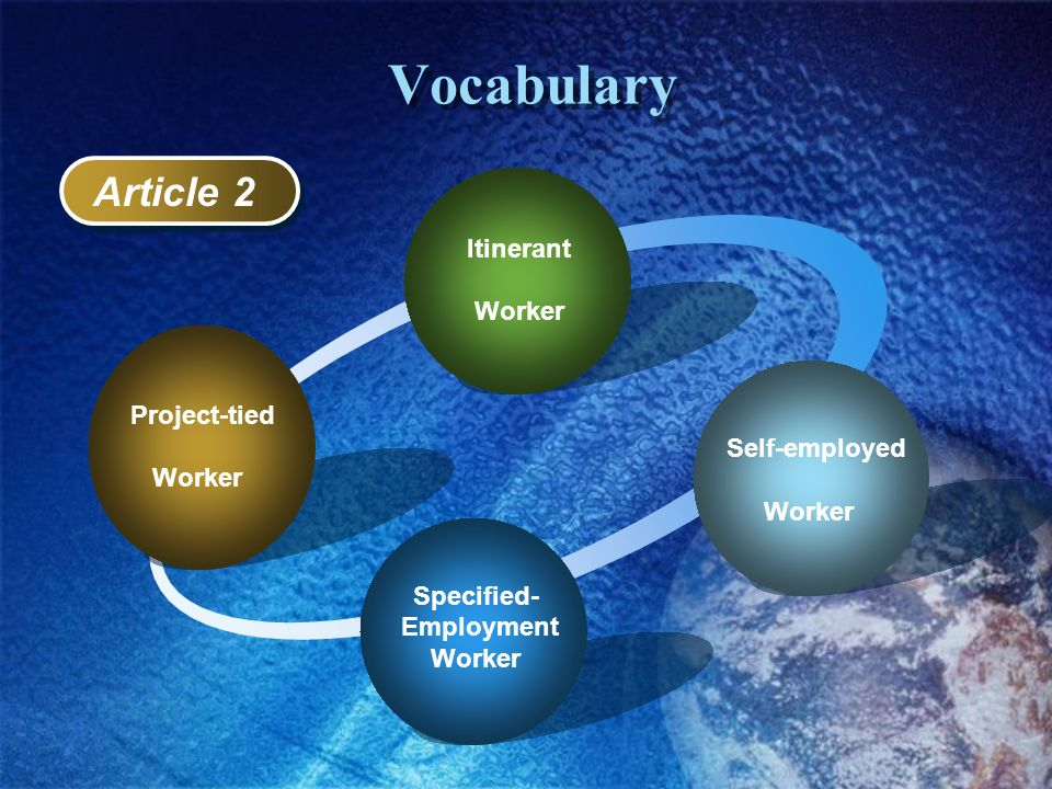Vocabulary Project-tied Worker Itinerant Worker Self-employed Worker Specified- Employment Worker Article 2