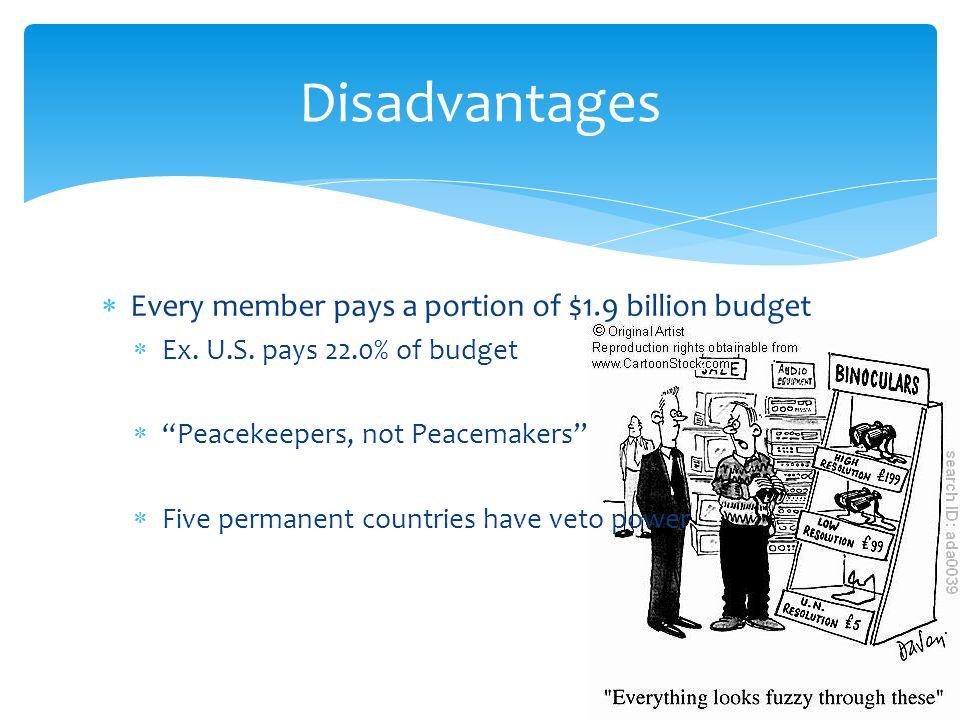 Peacekeeping forces (Rwanda) Development (ex.