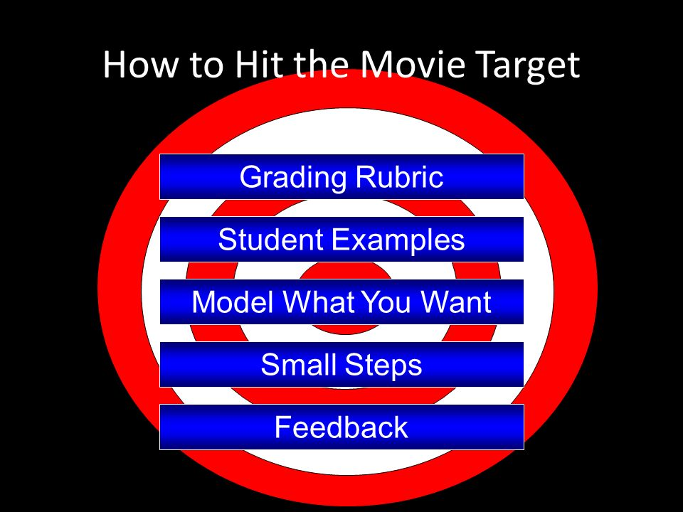 How to Hit the Movie Target Grading Rubric Student Examples Model What You Want Small Steps Feedback