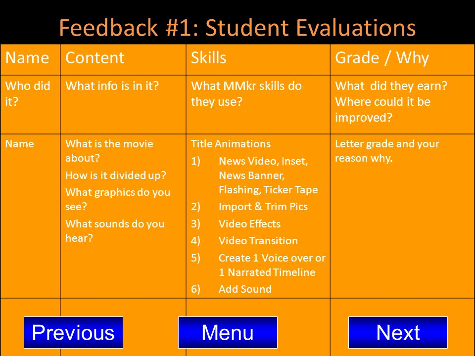 Feedback #1: Student Evaluations NameContentSkillsGrade / Why Who did it? What info is in it?What MMkr skills do they use? What did they earn? Where c
