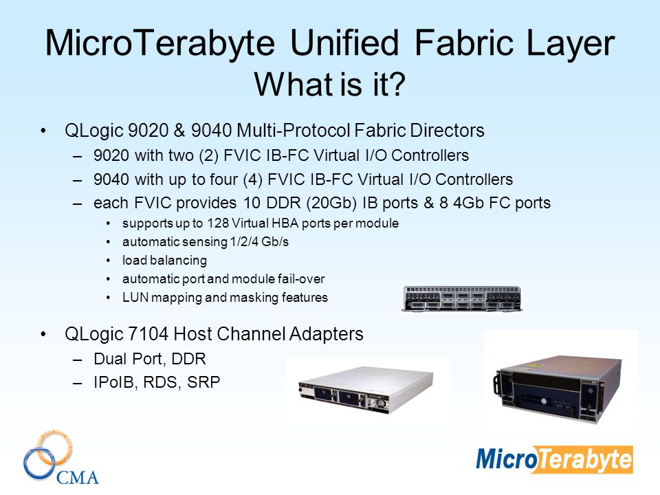 MicroTerabyte Unified Fabric Layer What is it? QLogic 9020 & 9040 Multi-Protocol Fabric Directors –9020 with two (2) FVIC IB-FC Virtual I/O Controller
