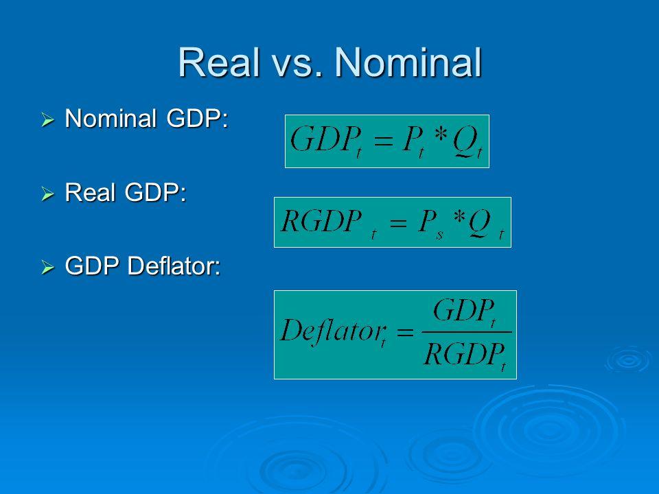 Real vs. Nominal Nominal GDP: Nominal GDP: Real GDP: Real GDP: GDP Deflator: GDP Deflator: