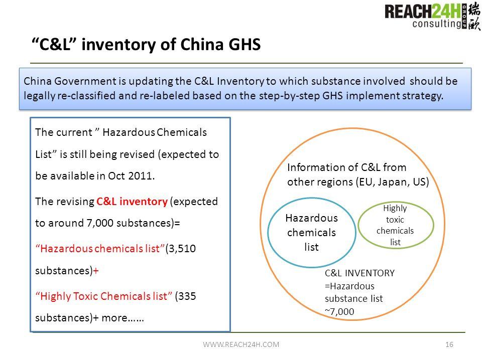 C&L INVENTORY =Hazardous substance list ~7,000 Hazardous chemicals list Highly toxic chemicals list The current Hazardous Chemicals List is still bein