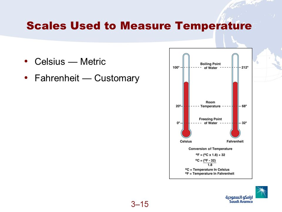 3–15 Scales Used to Measure Temperature Celsius Metric Fahrenheit Customary