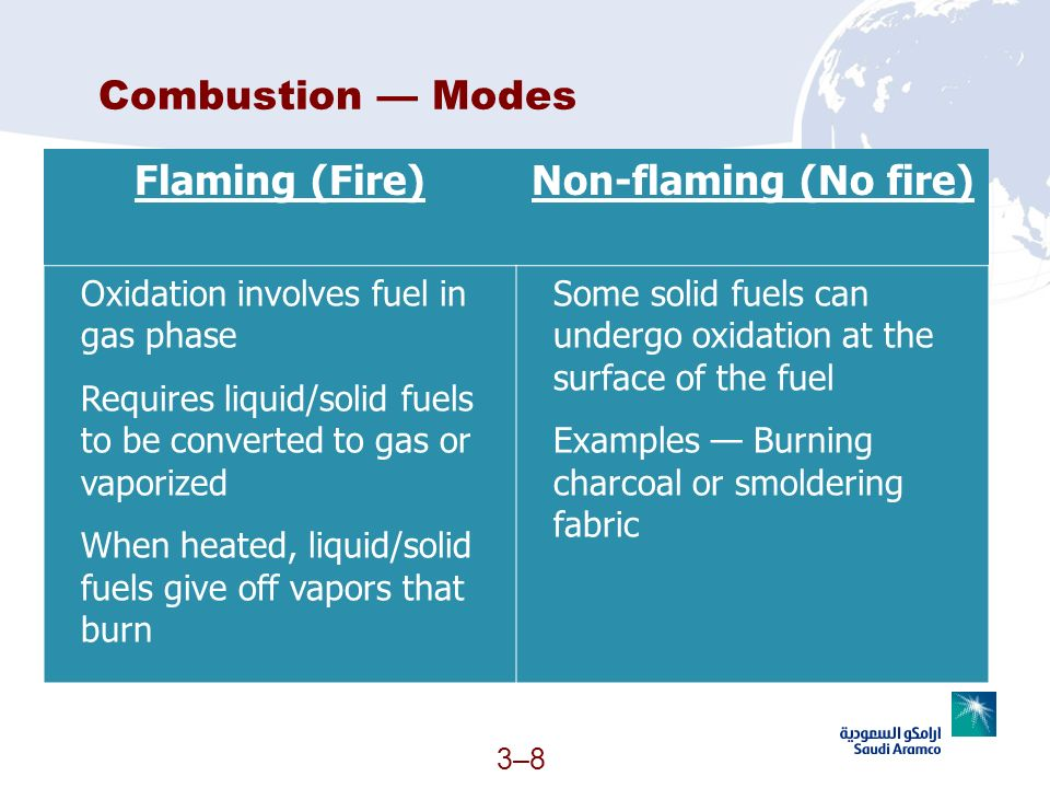 3–83–8 Combustion Modes Flaming (Fire)Non-flaming (No fire) Oxidation involves fuel in gas phase Requires liquid/solid fuels to be converted to gas or