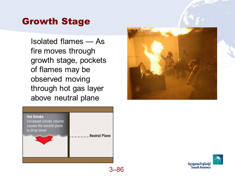 3–86 Growth Stage Isolated flames As fire moves through growth stage, pockets of flames may be observed moving through hot gas layer above neutral pla