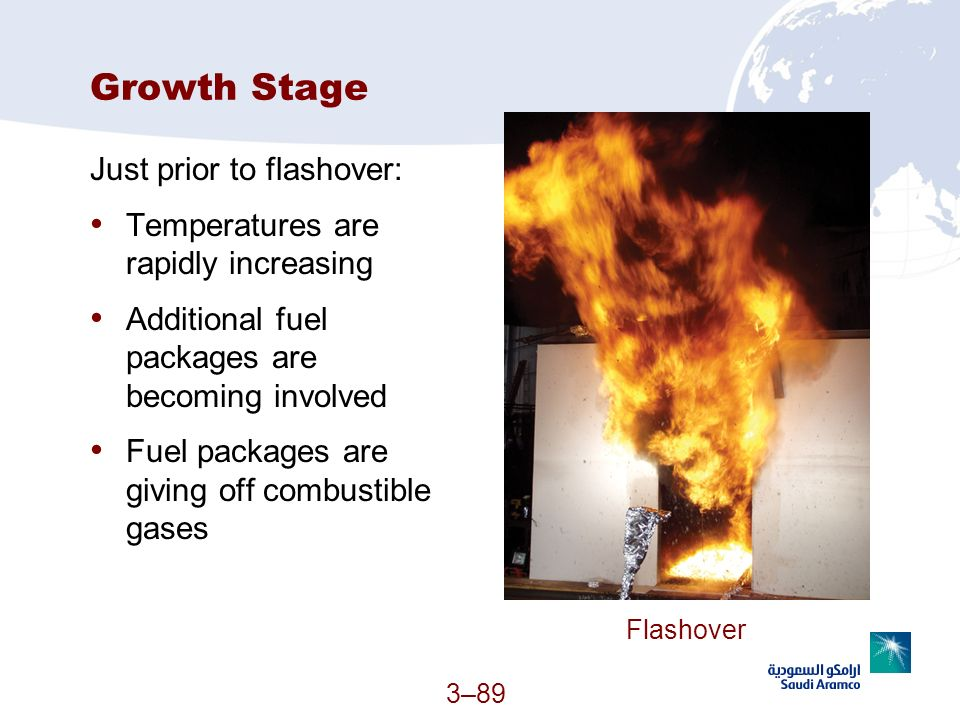 3–89 Growth Stage Just prior to flashover: Temperatures are rapidly increasing Additional fuel packages are becoming involved Fuel packages are giving