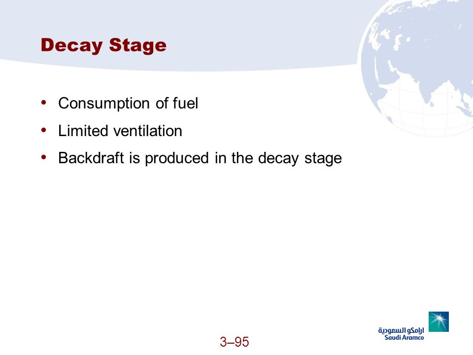 3–95 Decay Stage Consumption of fuel Limited ventilation Backdraft is produced in the decay stage
