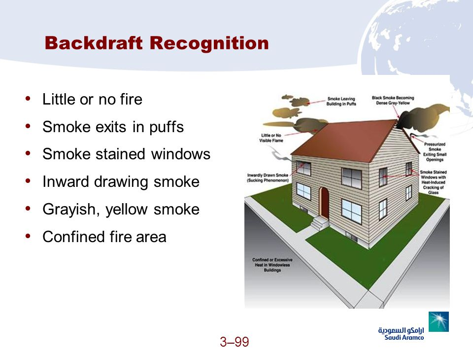 Backdraft Recognition Little or no fire Smoke exits in puffs Smoke stained windows Inward drawing smoke Grayish, yellow smoke Confined fire area 3–99