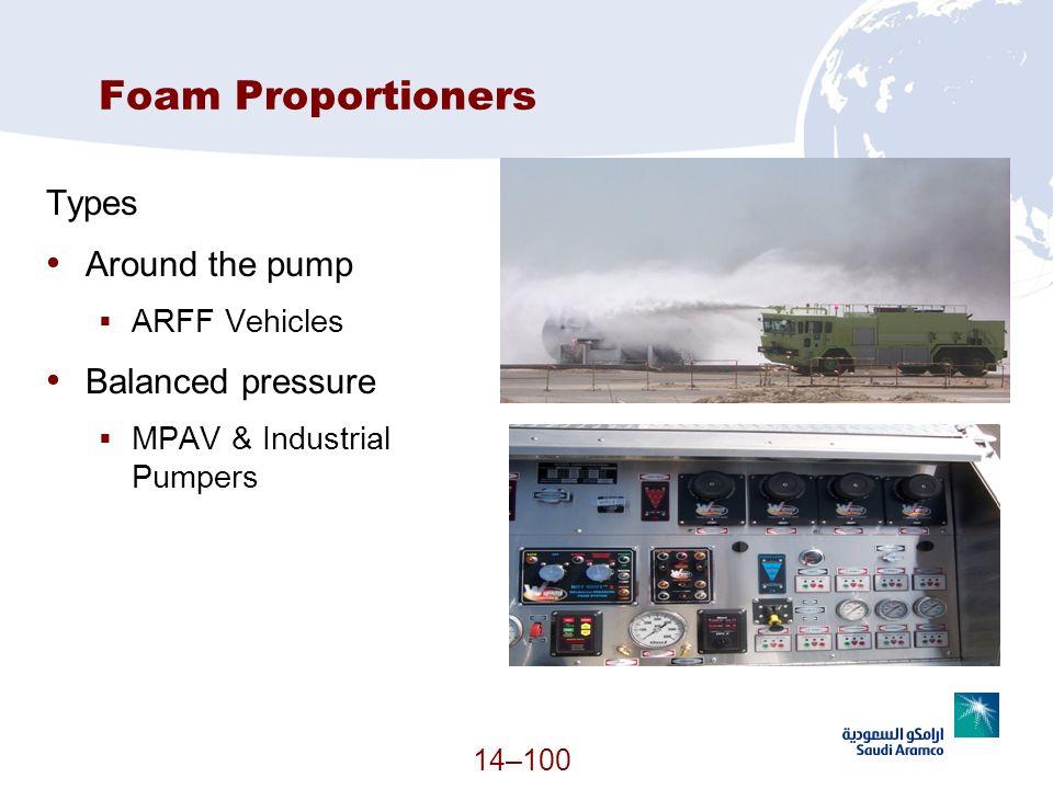 Foam Proportioners Types Around the pump ARFF Vehicles Balanced pressure MPAV & Industrial Pumpers 14–100