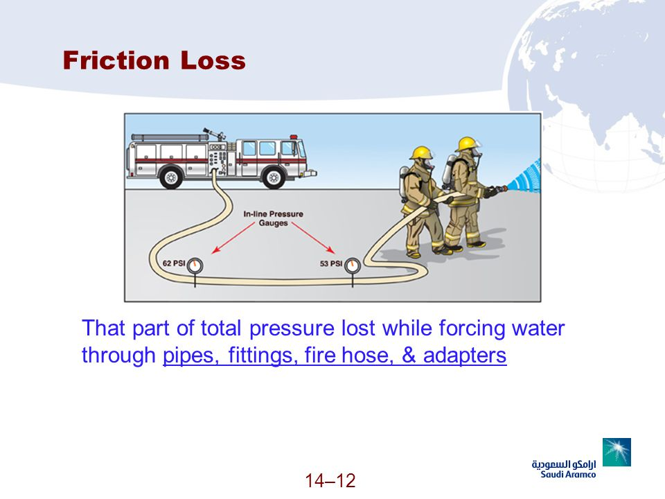 14–12 Friction Loss That part of total pressure lost while forcing water through pipes, fittings, fire hose, & adapters (Continued)