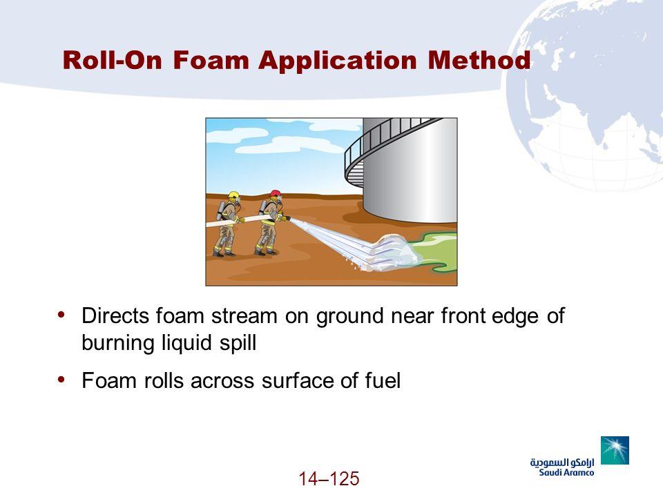 14–125 Roll-On Foam Application Method Directs foam stream on ground near front edge of burning liquid spill Foam rolls across surface of fuel (Contin