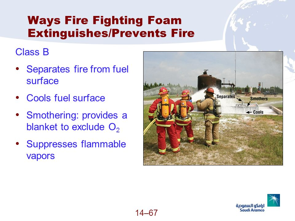 Ways Fire Fighting Foam Extinguishes/Prevents Fire Class B Separates fire from fuel surface Cools fuel surface Smothering: provides a blanket to exclu