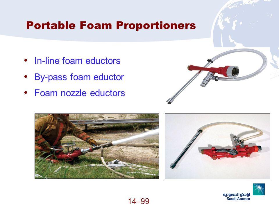 14–99 Portable Foam Proportioners In-line foam eductors By-pass foam eductor Foam nozzle eductors