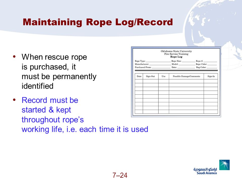 7–24 Maintaining Rope Log/Record When rescue rope is purchased, it must be permanently identified Record must be started & kept throughout ropes worki