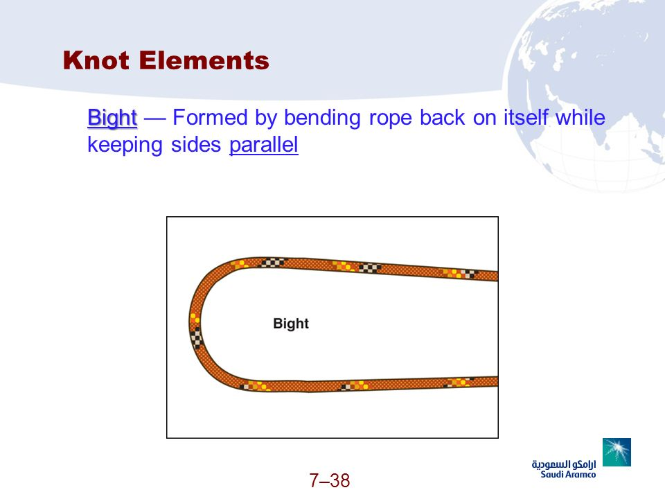 7–38 Knot Elements Bight Bight Formed by bending rope back on itself while keeping sides parallel (Continued)