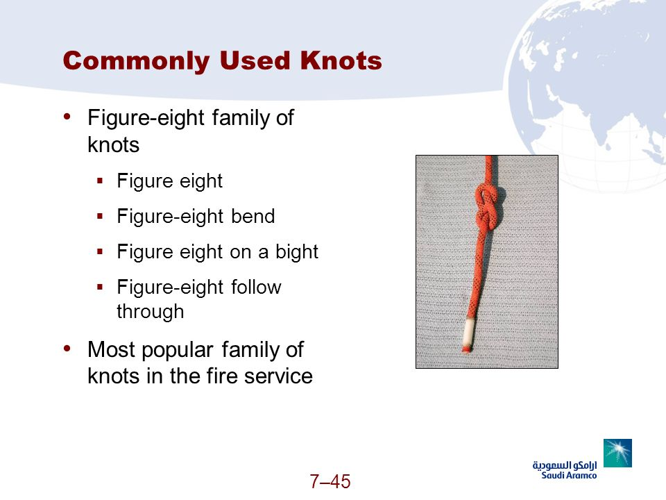 Commonly Used Knots Figure-eight family of knots Figure eight Figure-eight bend Figure eight on a bight Figure-eight follow through Most popular famil