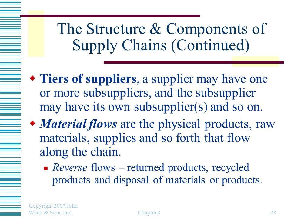 Copyright 2007 John Wiley & Sons, Inc. Chapter 823 The Structure & Components of Supply Chains (Continued) Tiers of suppliers, a supplier may have one