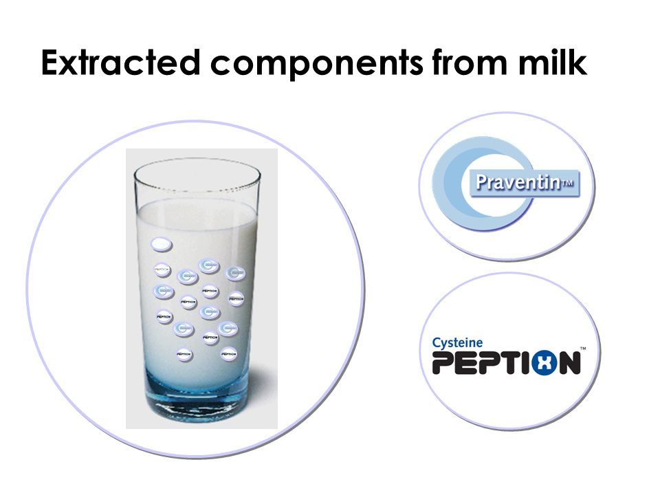 Extracted components from milk
