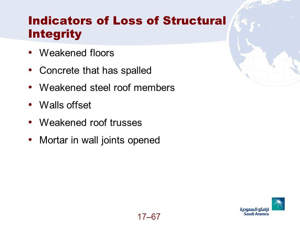 17–67 Indicators of Loss of Structural Integrity Weakened floors Concrete that has spalled Weakened steel roof members Walls offset Weakened roof trus