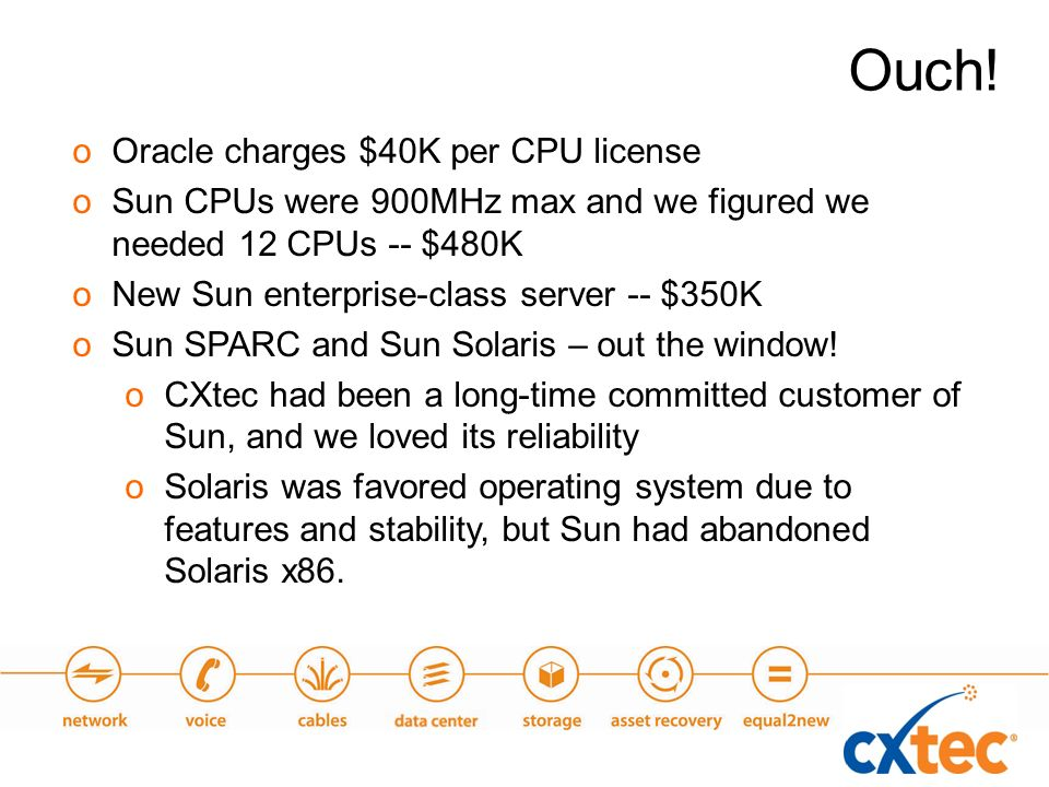 oOracle charges $40K per CPU license oSun CPUs were 900MHz max and we figured we needed 12 CPUs -- $480K oNew Sun enterprise-class server -- $350K oSun SPARC and Sun Solaris – out the window.