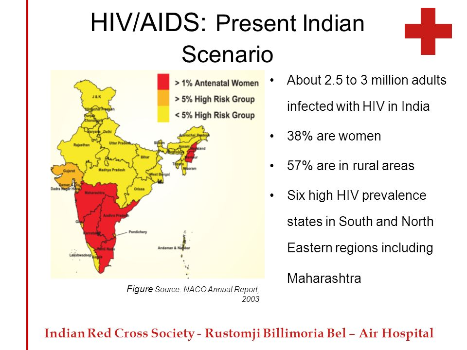 Indian Red Cross Society - Rustomji Billimoria Bel – Air Hospital HIV/AIDS: Present Indian Scenario About 2.5 to 3 million adults infected with HIV in