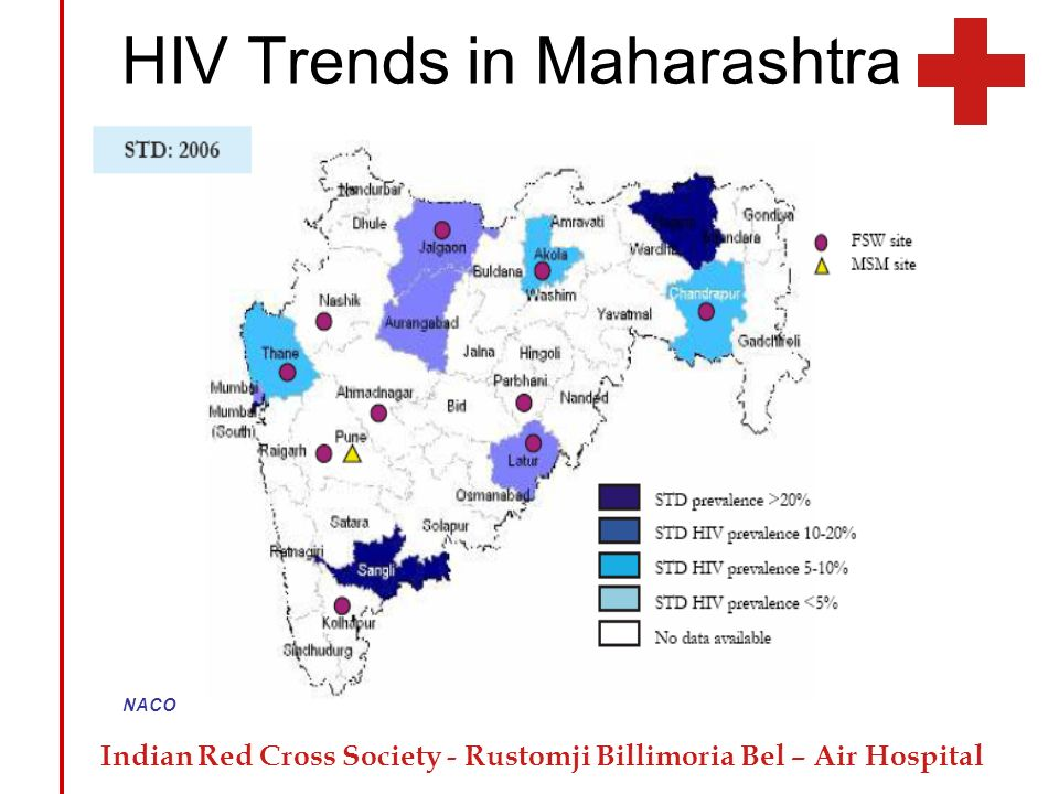 Indian Red Cross Society - Rustomji Billimoria Bel – Air Hospital HIV Trends in Maharashtra NACO