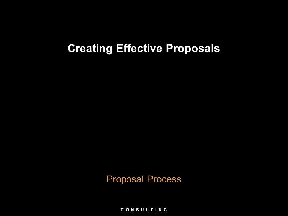 Proposal Process The Proposal Itself Following the process Planning, planning, planning