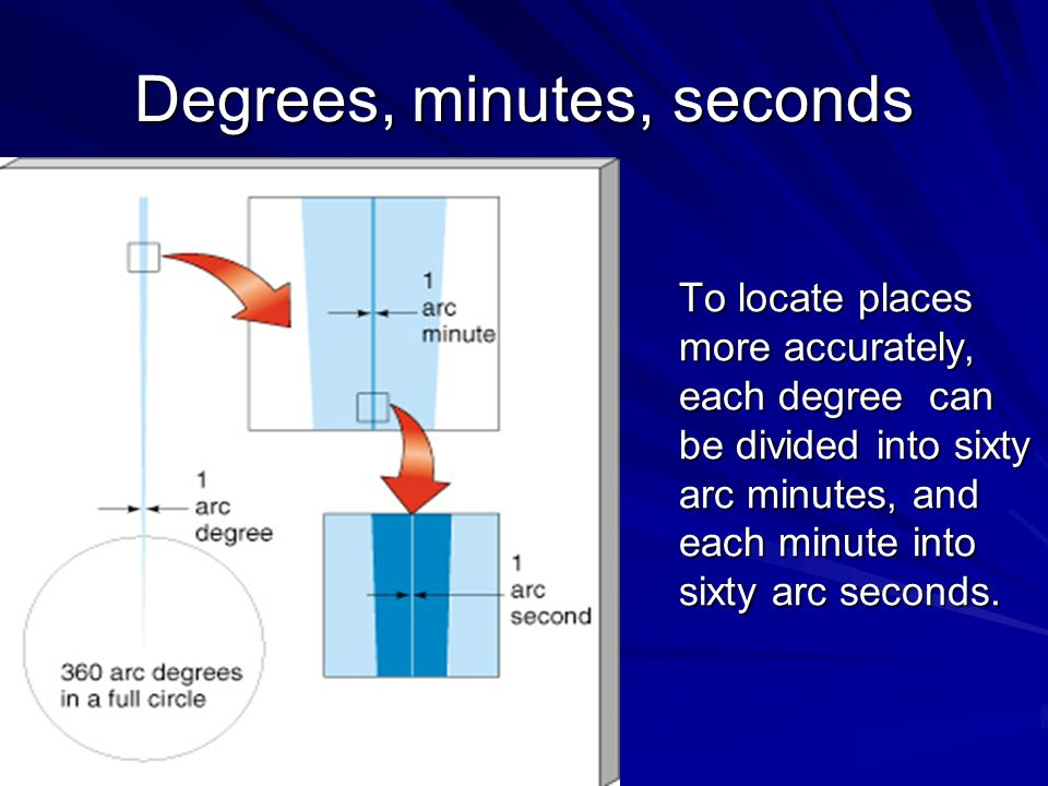 Degrees, minutes, seconds To locate places more accurately, each degree can be divided into sixty arc minutes, and each minute into sixty arc seconds.