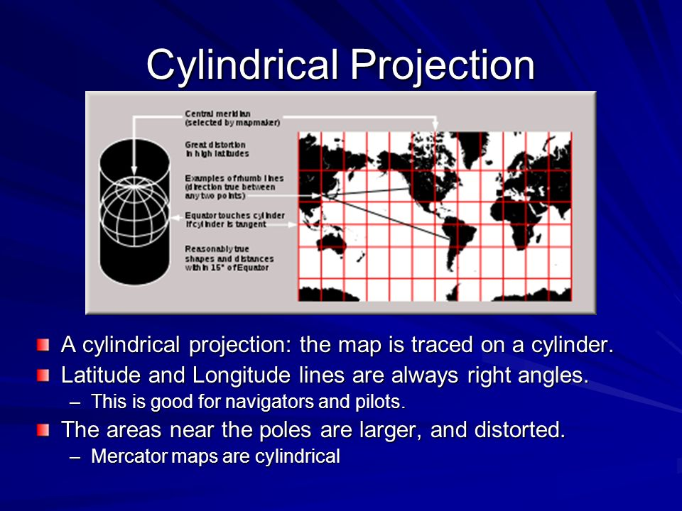 Cylindrical Projection A cylindrical projection: the map is traced on a cylinder. Latitude and Longitude lines are always right angles. –This is good