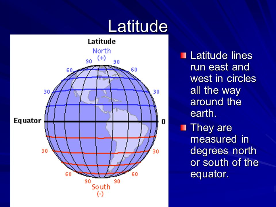Longitude Go only half way around the earth.Lines run between north and south poles.