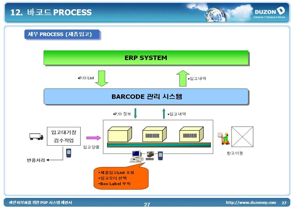 POP 27 http://www.duzonerp.com 27 12. PROCESS PROCESS ( )