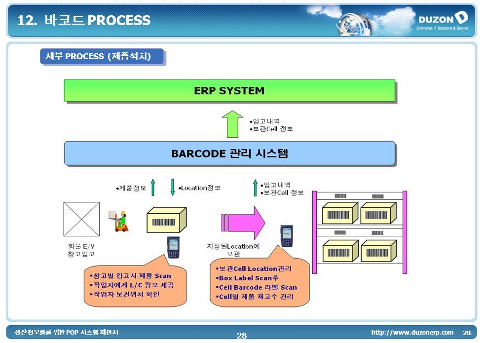 POP 28 http://www.duzonerp.com 28 12. PROCESS PROCESS ( )