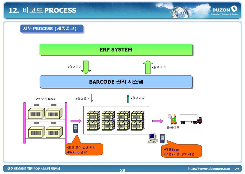POP 29 http://www.duzonerp.com 29 12. PROCESS PROCESS ( )