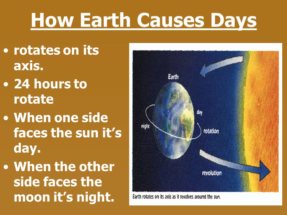 How Earth Causes Days rotates on its axis. 24 hours to rotate When one side faces the sun its day. When the other side faces the moon its night.