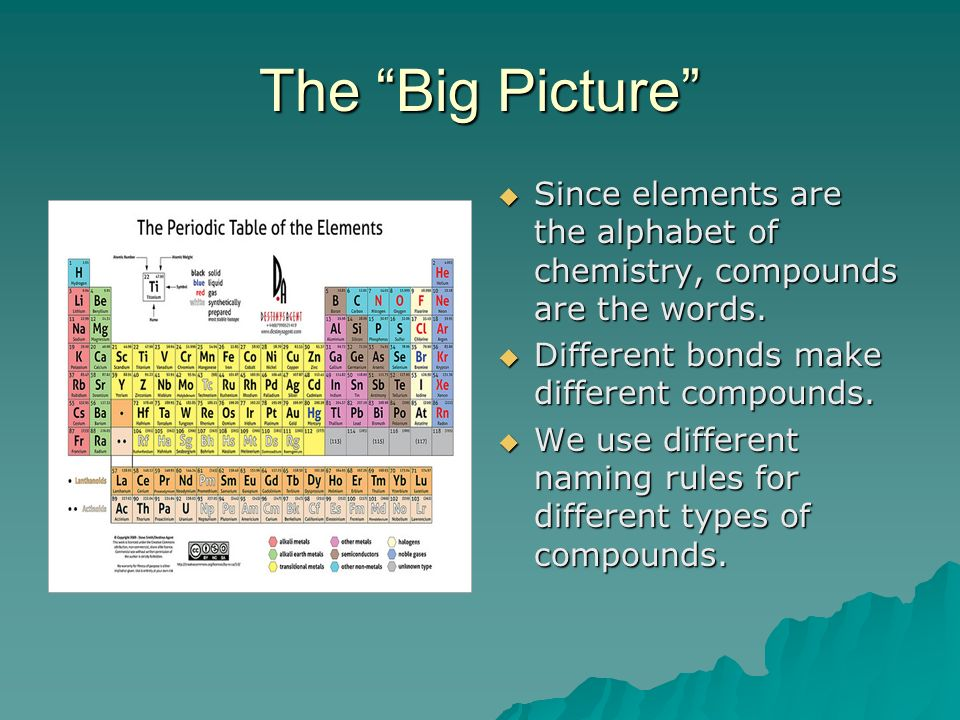The Big Picture Since elements are the alphabet of chemistry, compounds are the words.