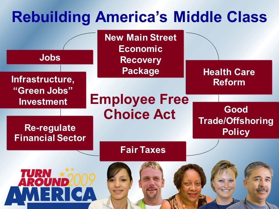 Rebuilding Americas Middle Class Employee Free Choice Act Good Trade/Offshoring Policy Fair Taxes Infrastructure, Green Jobs Investment Health Care Reform New Main Street Economic Recovery Package Jobs Re-regulate Financial Sector