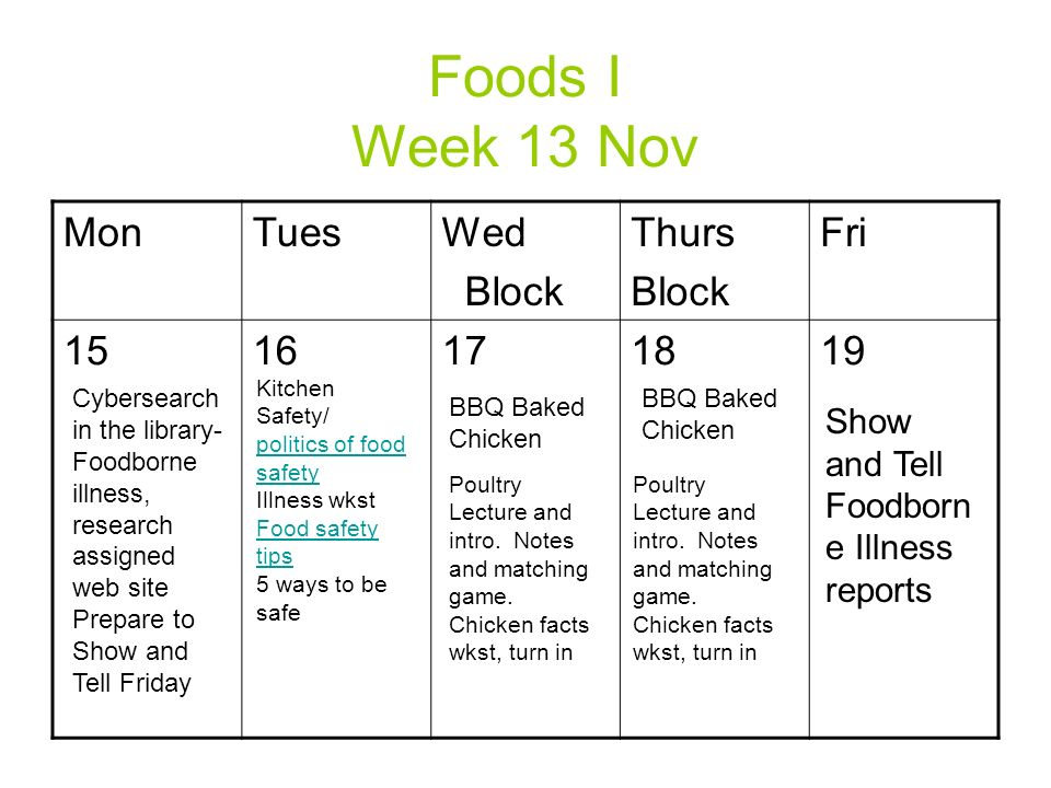 Foods I Week 13 Nov MonTuesWed Block Thurs Block Fri Show and Tell Foodborn e Illness reports BBQ Baked Chicken Poultry Lecture and intro.
