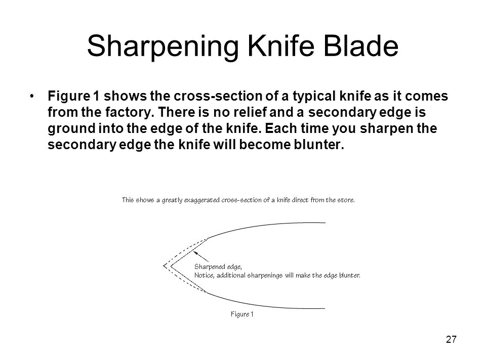27 Sharpening Knife Blade Figure 1 shows the cross-section of a typical knife as it comes from the factory. There is no relief and a secondary edge is