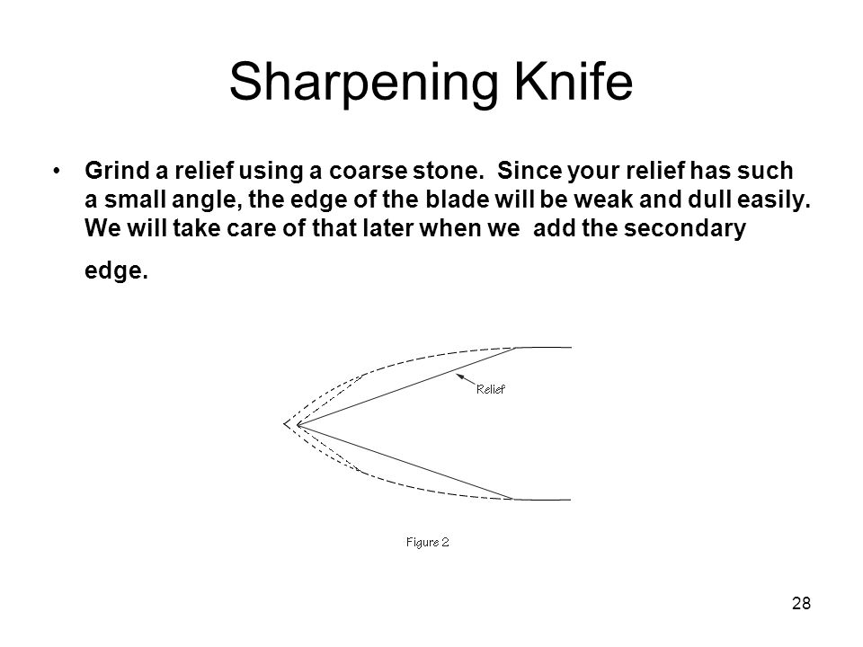28 Sharpening Knife Grind a relief using a coarse stone. Since your relief has such a small angle, the edge of the blade will be weak and dull easily.