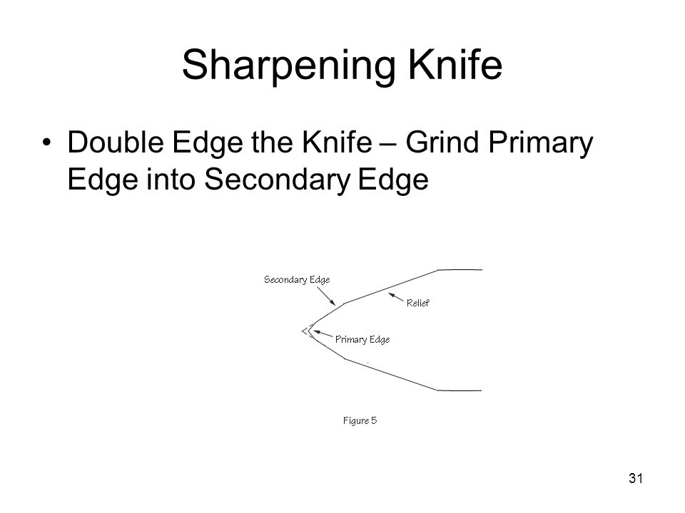 31 Sharpening Knife Double Edge the Knife – Grind Primary Edge into Secondary Edge